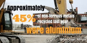 scrap metal facts by maxilead metala